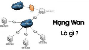 hệ thống mạng doanh nghiệp