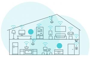 triển khai hệ thống wifi roaming, mesh