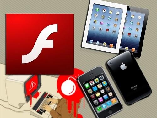 Adobe Flash Player là gì